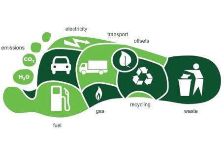 Conversations carbone 4/6 - L'alimentation et l'eau